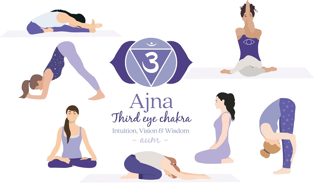 Third Eye Chakra yoga